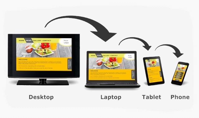 Responsive Web Design for mobile devices